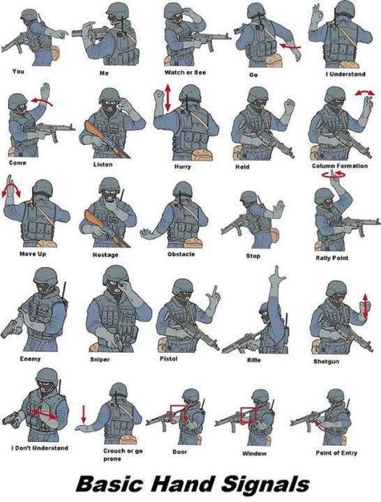 military hand signals